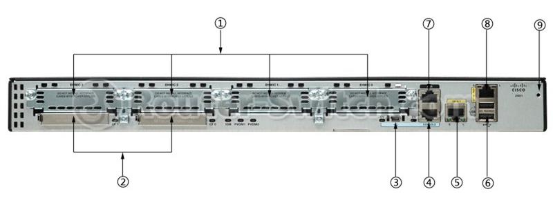 cisco 2901 k9 cisco isr g2 2900 series routercisco2901 k9 back slot