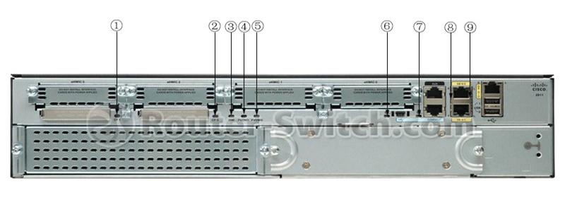 CISCO2911/k9 Back LED