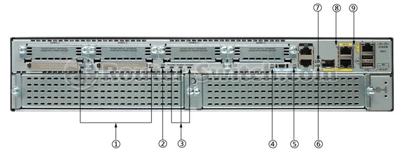 CISCO2921/K9 Back LED