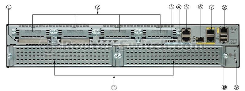 CISCO2921/K9 Back Slot