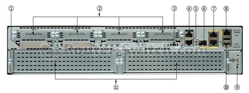 CISCO2951/K9 Back Slot