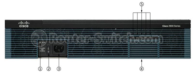 CISCO2951/K9 Front Panel
