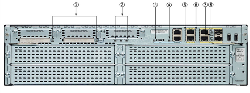 CISCO3945E/K9 Back LED