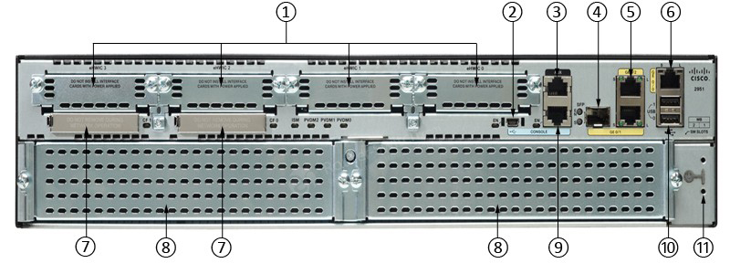 CISCO2921-SEC/K9 Back Ports