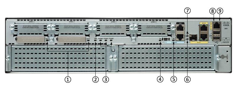Đèn LED mặt sau CISCO2951-SEC / K9