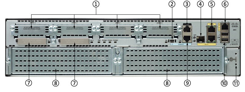 CISCO2951-SEC/K9 Back Ports
