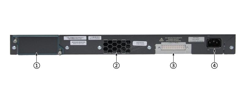 WS-C2960S-24TS-L Back Panel