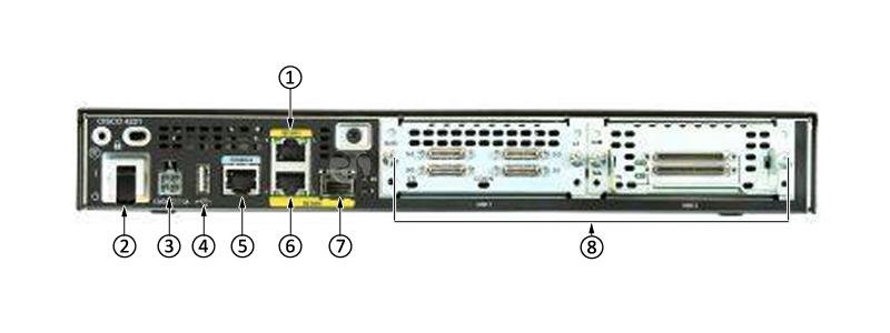 CISCO ISR4221-K9 Back Panel
