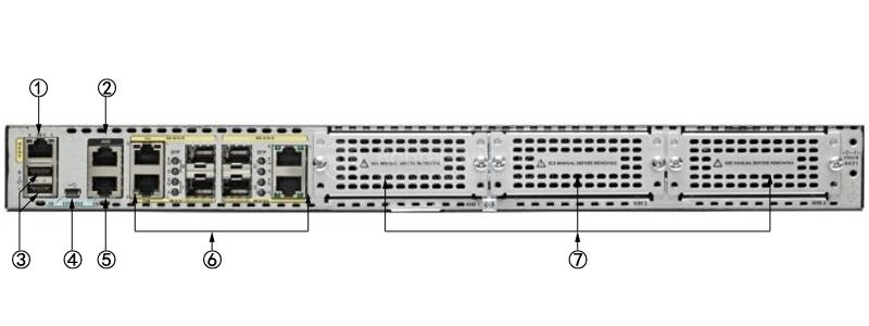 CISCO ISR4431-SEC/K9 Back Panel
