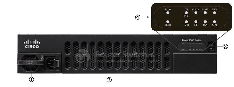 Cisco ISR4351/K9 Front Panel