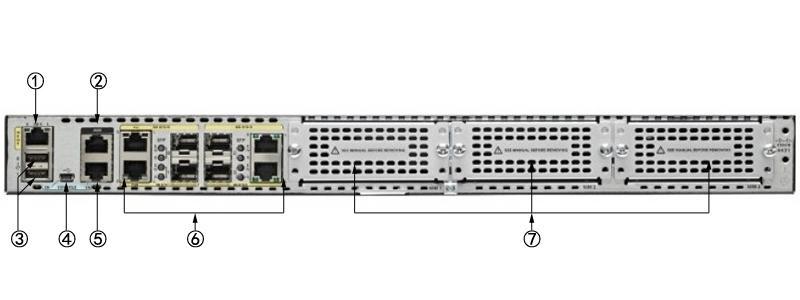 Bảng điều khiển phía sau Cisco ISR4431 / K9