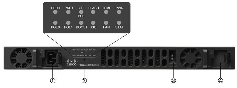 Bảng điều khiển phía trước Cisco ISR4431 / K9