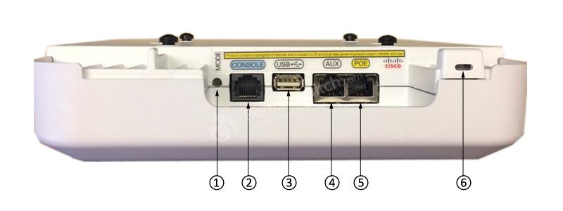 AIR-AP2802I-Ports-Connectors