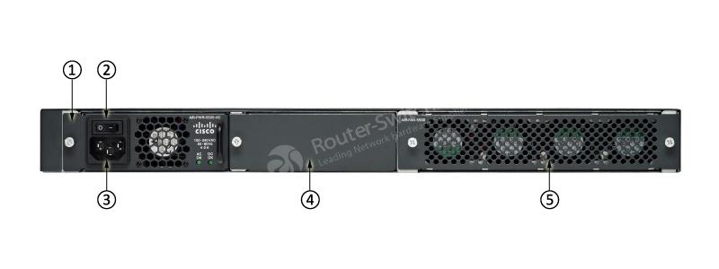 AIR-CT5508-50-K9 Back Panel