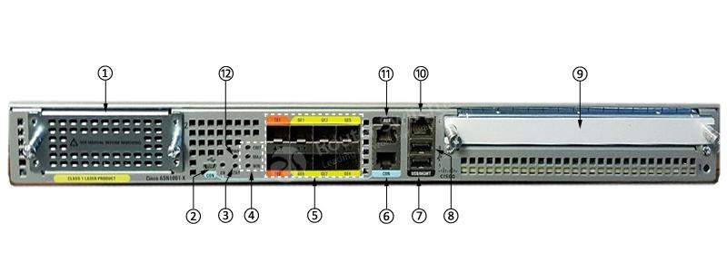 ASR1001-X