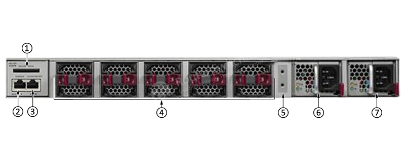 WS-C4500X-16SFP+ Back Panel