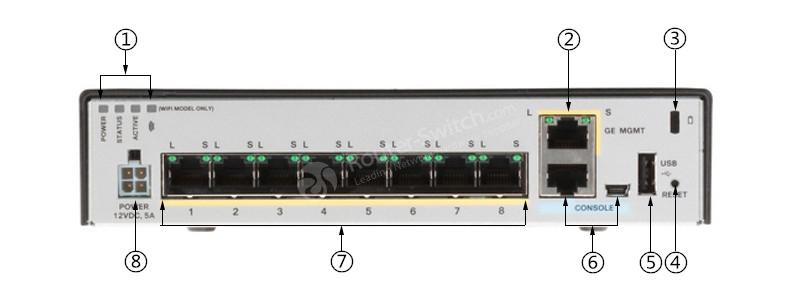 Cisco ASA5506-K9 Back Panel