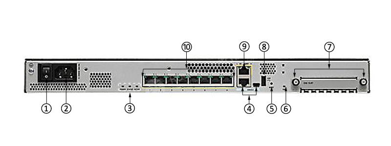 Cisco ASA5508-K9 Back Panel