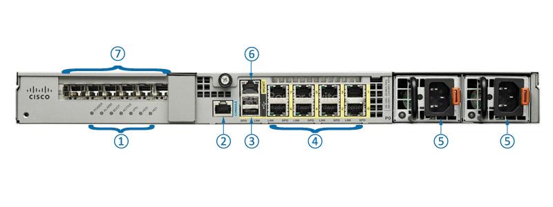 ASA5545-K9 Back Panel