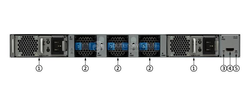 N2K-C2348UPQ Back Panel