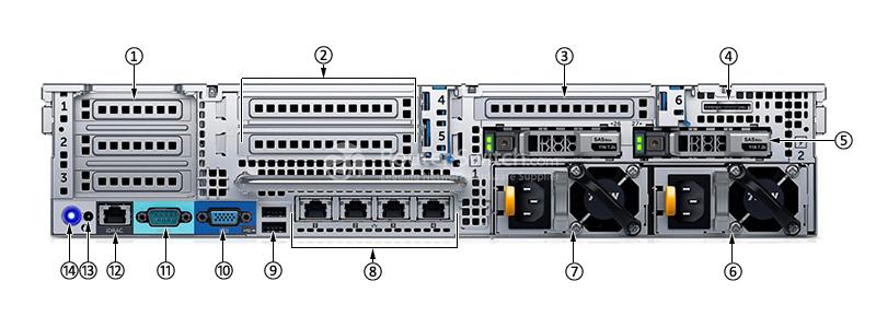 Dell PowerEdge R730xd Xeon E5-2640 v4 16GB 2TB SAS H330 Rack Server