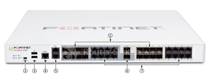 Fortinet FG-900D Front view