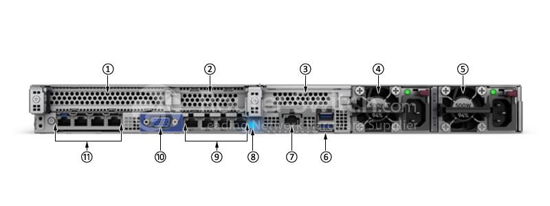P04654-B21 Price - HPE ProLiant DL325 Gen10 Servers