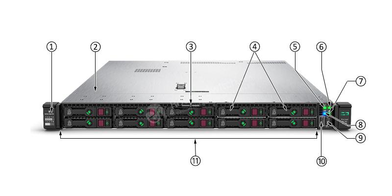 HPE DL360 Gen10 8SFF Server Front ports