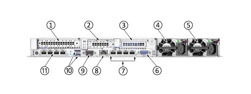 HPE DL360 Gen10 Server Back View