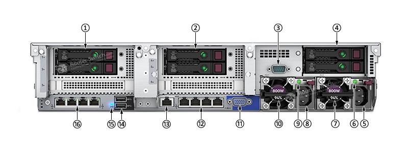 HPE DL380 Gen10 Back