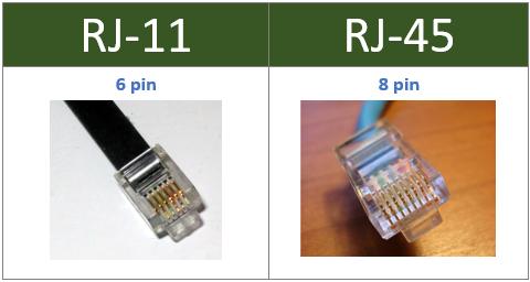 rj45 and rj11