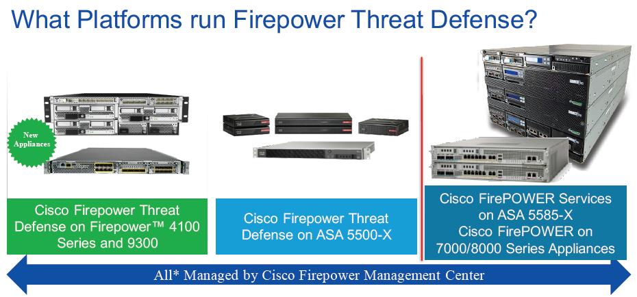 What Cisco Platforms Run FTD (Cisco Firepower Threat Defense