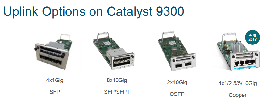 How to select uplink module, license and cables of Catalyst 9300
