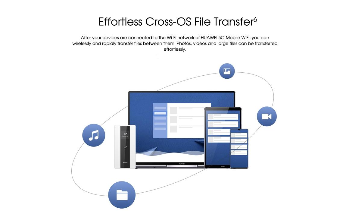huawei 5g mobile wifi-Effortless Cross-OS File Transfer