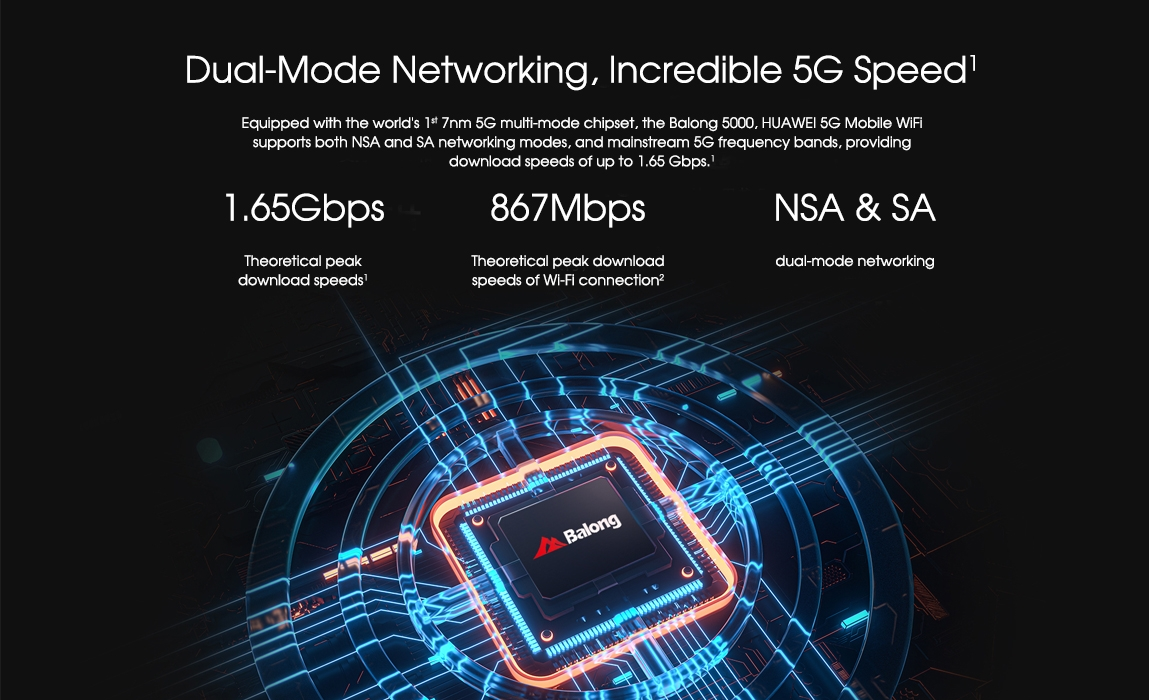 huawei 5g mobile wifi pro-5G Speed