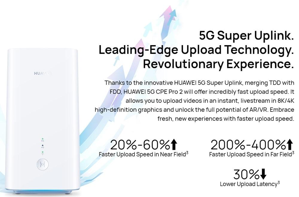 Huawei 5G CPE Pro 2-3