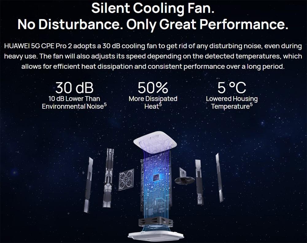 Huawei 5G CPE Pro 2-5