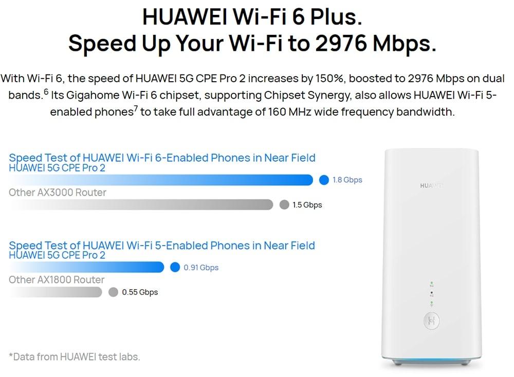 Huawei 5G CPE Pro 2-6