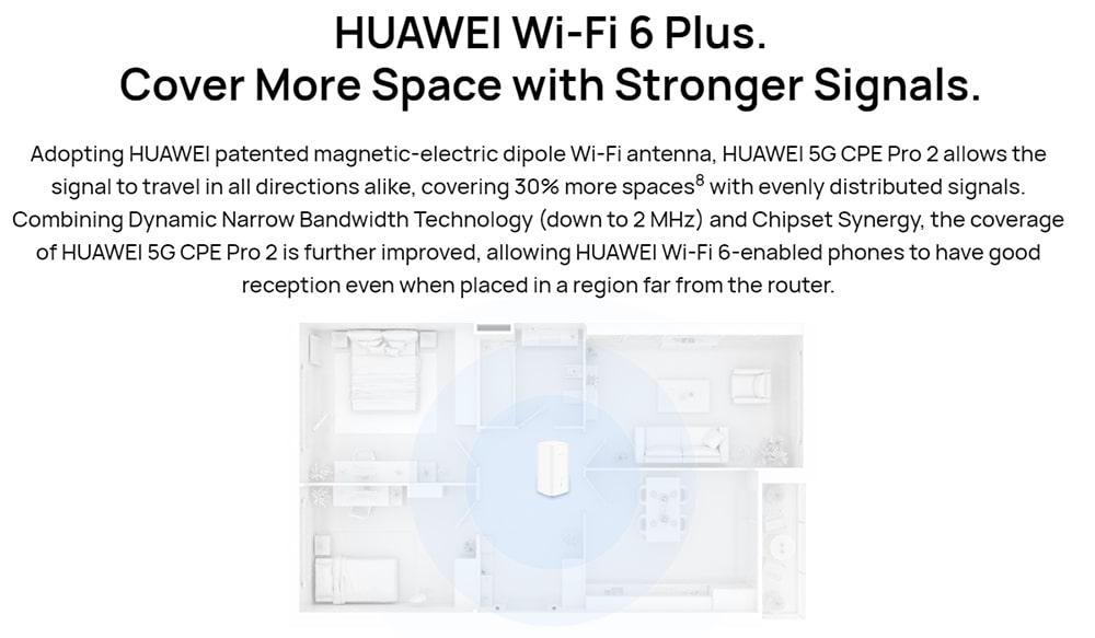 Huawei 5G CPE Pro 2-7