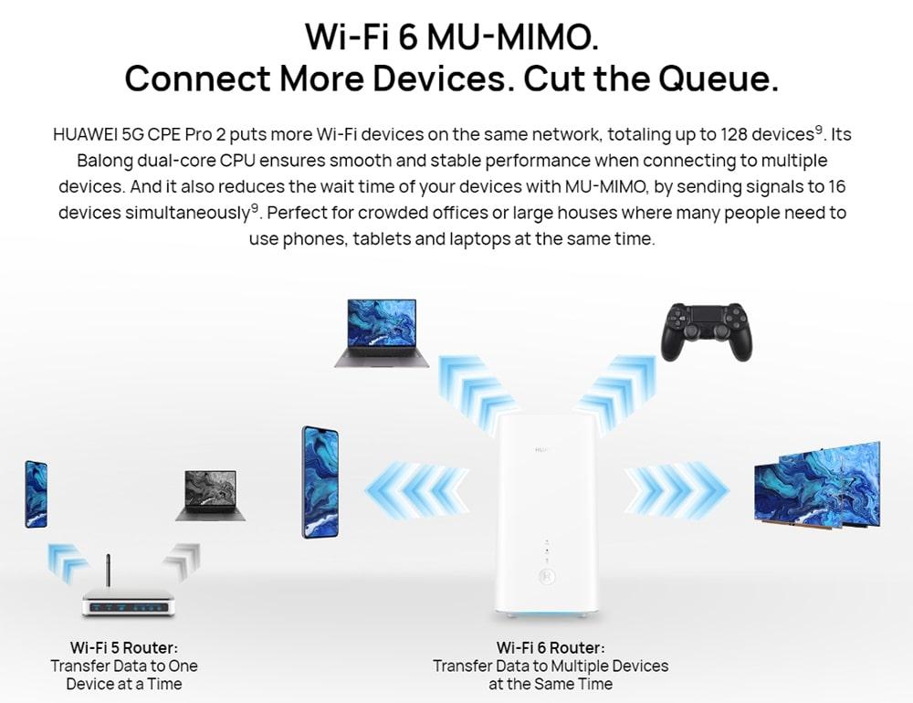 Huawei 5G CPE Pro 2-9
