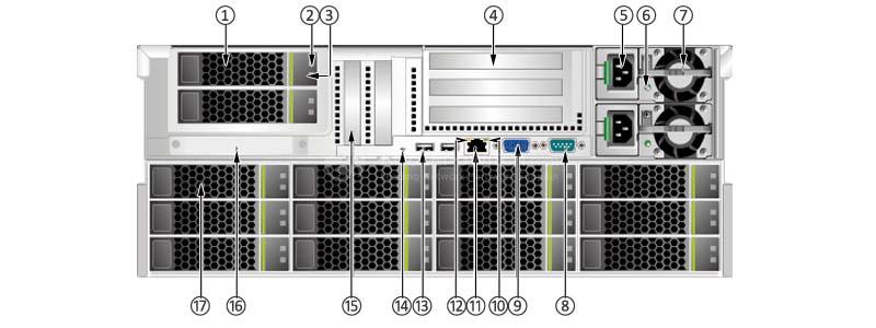 Huawei FusionServer 5288 V3 Rack Server Price