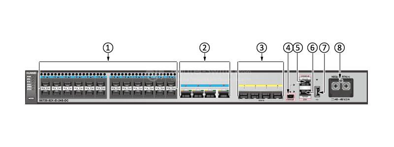 S5720-32X-EI-24S-DC Front Panel