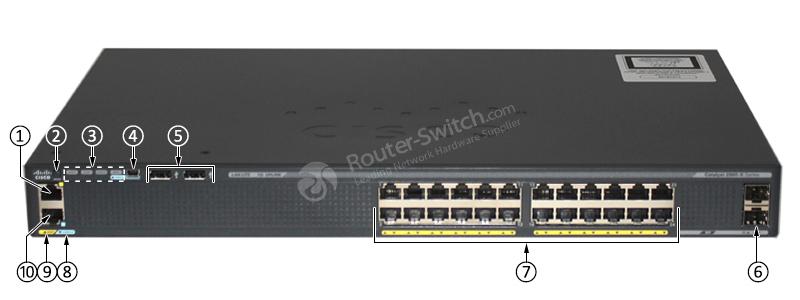 WS-C2960X-24TS-LL Front-Panel