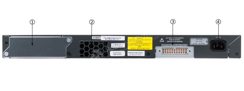 WS-C2960X-48TS-LL Back Panel