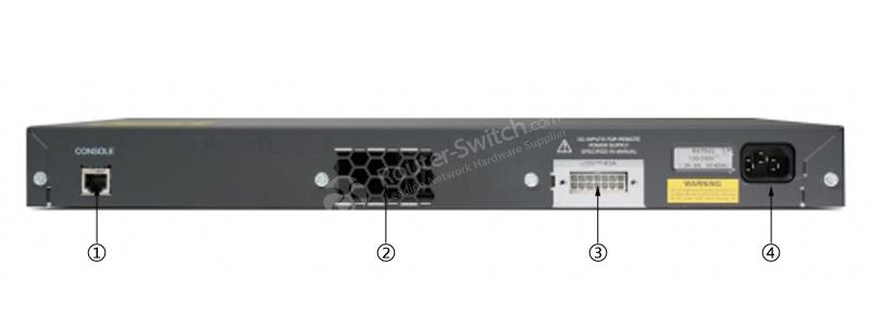 WS-C2960+24TC-L Back Panel