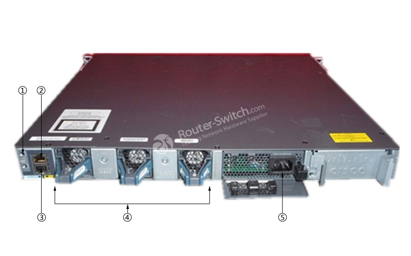 WS-C3650-24PS-L Back Panel