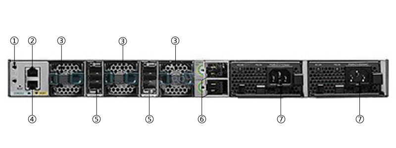 WS-C3850-12S-S Back Panel