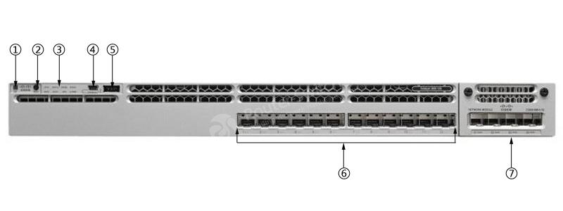 WS-C3850-12S-S Front Panel