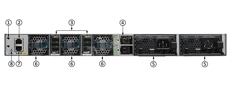 WS-C3850-24T-E Back Panel
