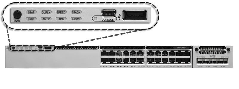 WS-C3850-24T-E Front Panel